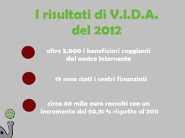 risultati 2012